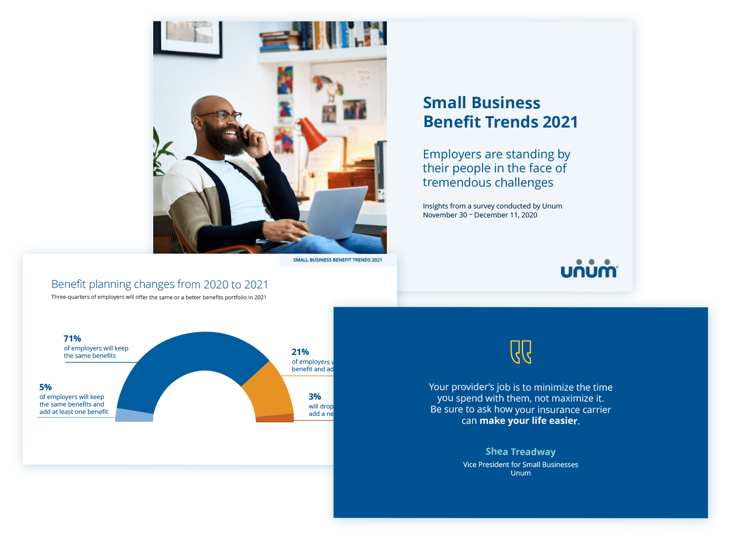 overview images of small business trend 2021information