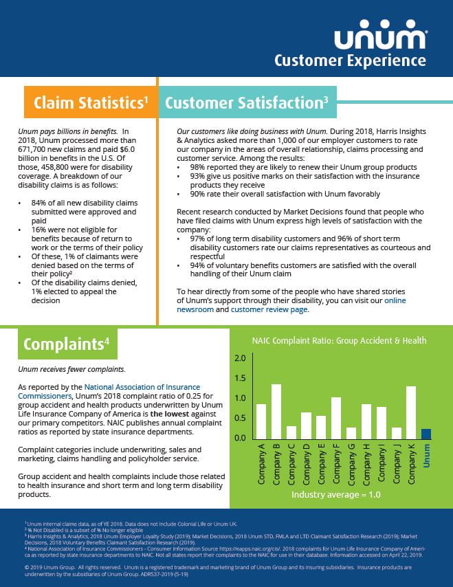 2019 Customer Experience - claims statistics and customer ...